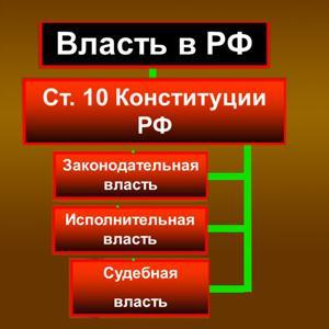 Органы власти Известкового